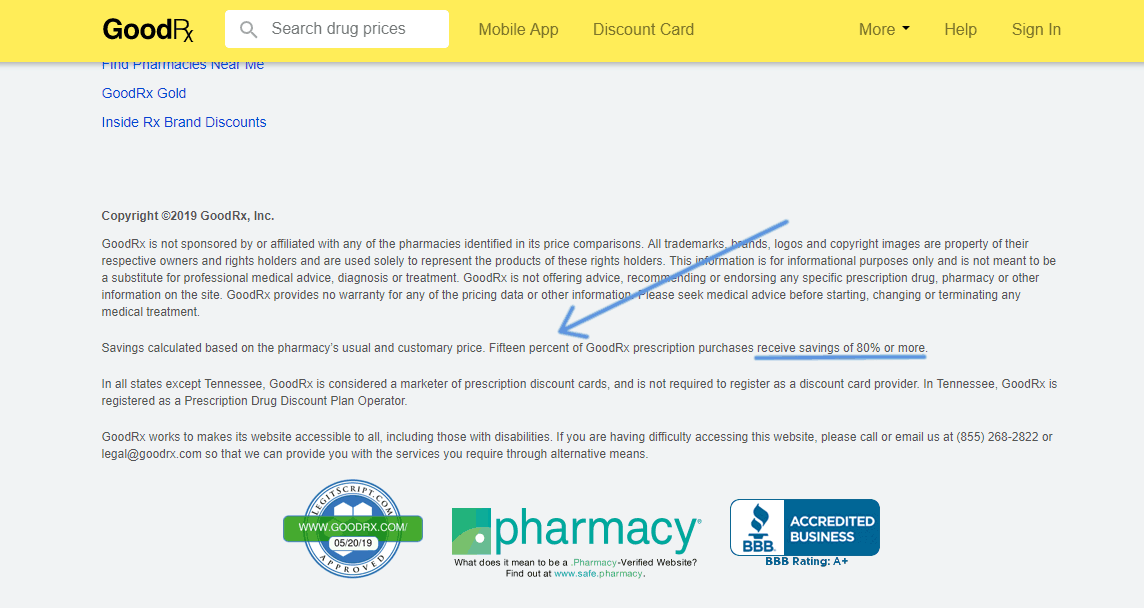 GoodRx fine print screenshot, pointing out only 15% of people get an 80% or more discount on drugs
