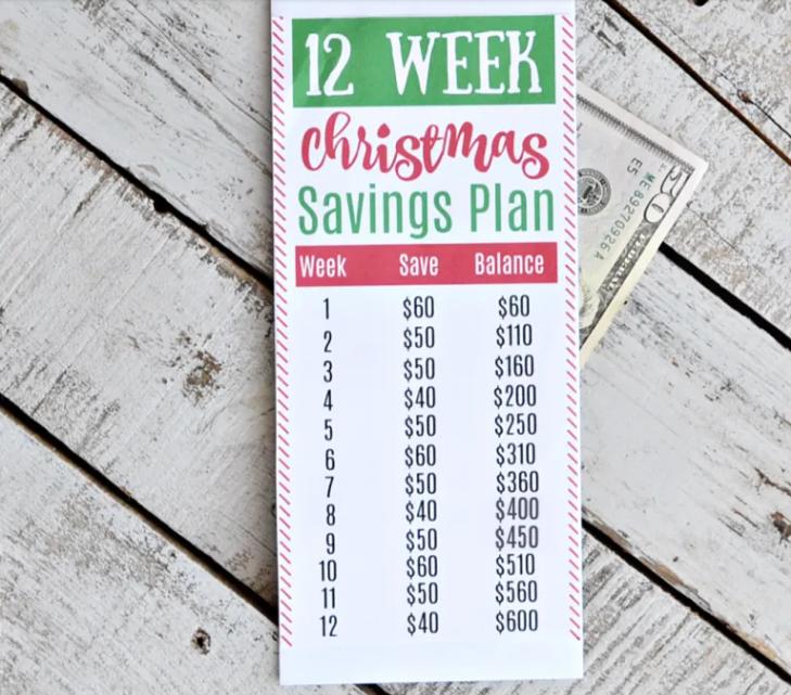 screenshot of 12 week Christmas savings plan for $600