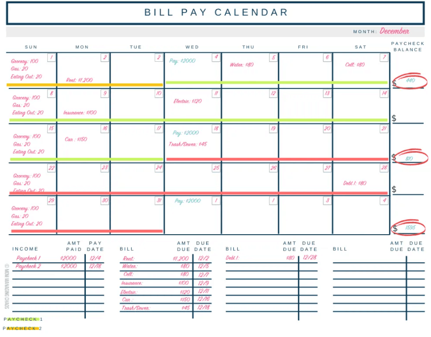 screenshot of mom managing chaos's bi-weekly cute budget calendar