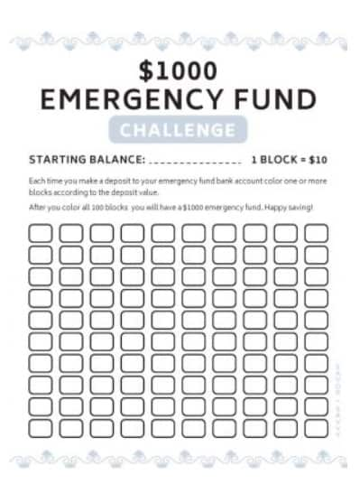 screenshot of $1,000 emergency fund chart printable in $10 increments