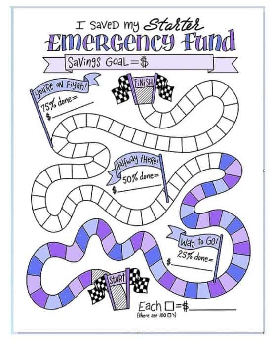 screenshot of debt free chart's free emergency chart printable -- looks like a gameboard
