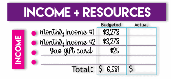 filled out income and resources budget worksheet with Jill and Ryan's information