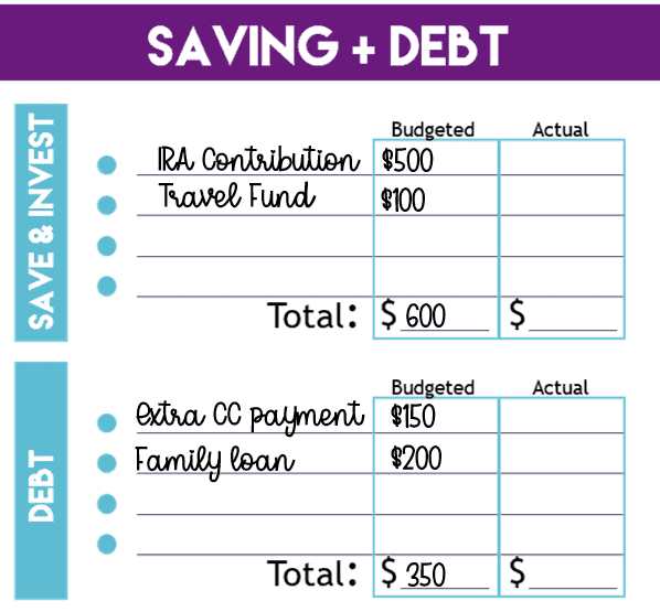 filled in savings, debt, and investment area with $600 going towards save and invest and $350 towards debt