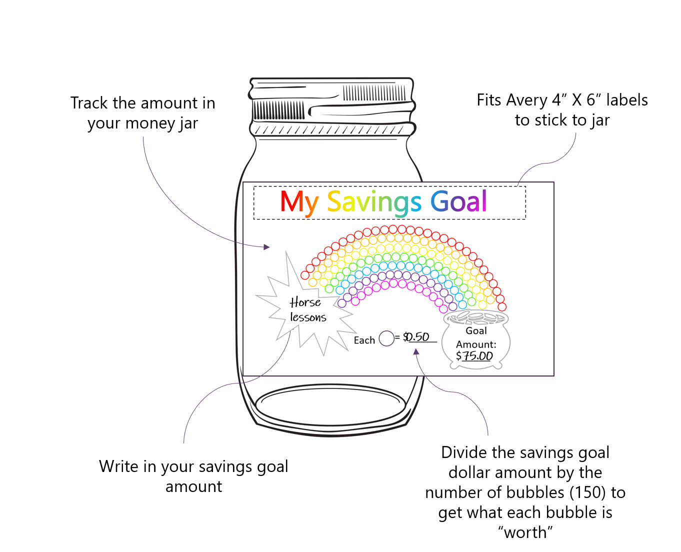 """illustrated mason jar with adhesive sticker on outside and """"My savings Goal"""" at the top - coin jar ideas"""