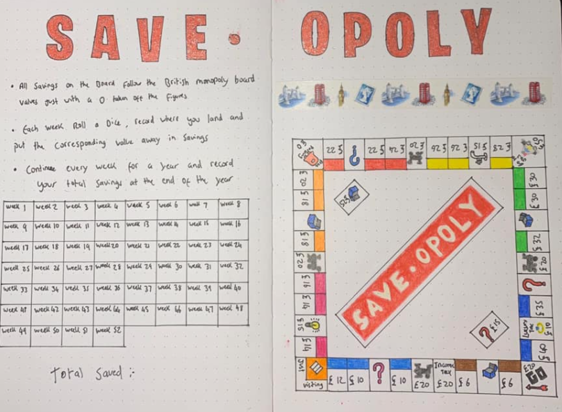 two-page bullet journal savings layout with a save-opoly, like Monopoly, game and board spaces filled in with different savings amounts