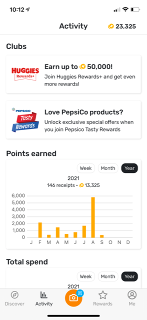 fetch activity tab showing 23,325 points earned (total)
