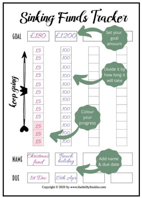 sinking funds tracker for up to 4 goals, with vertical visual trackers to color in